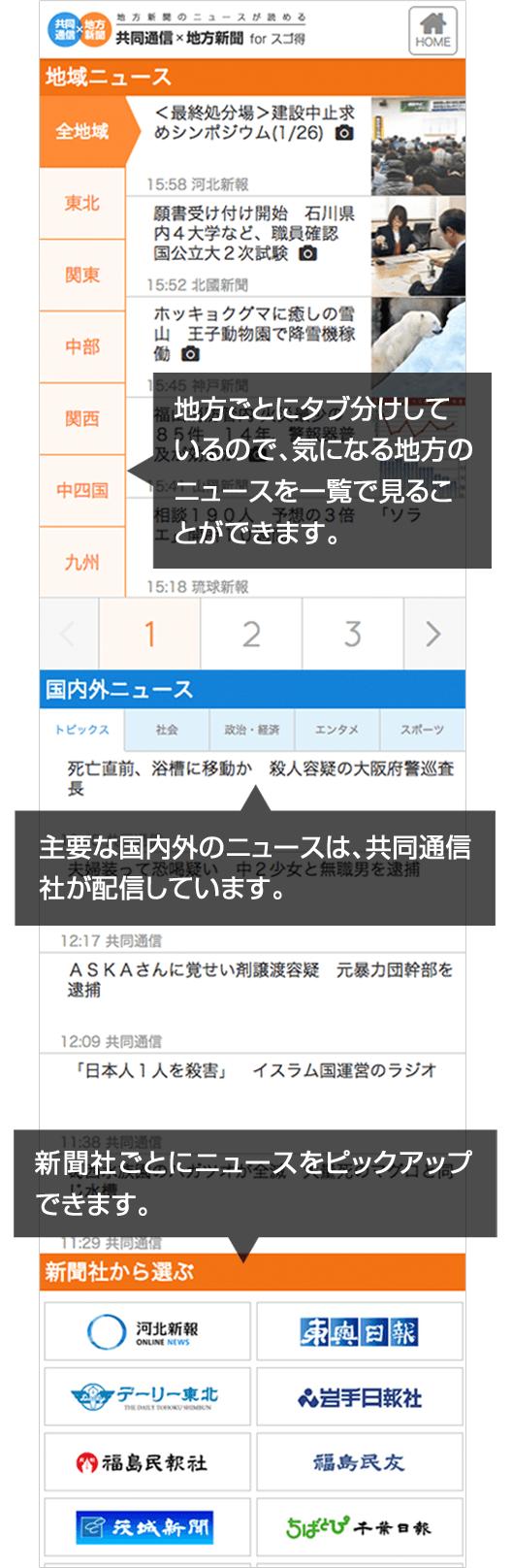共同通信 × 地方新聞 forスゴ得の画面説明